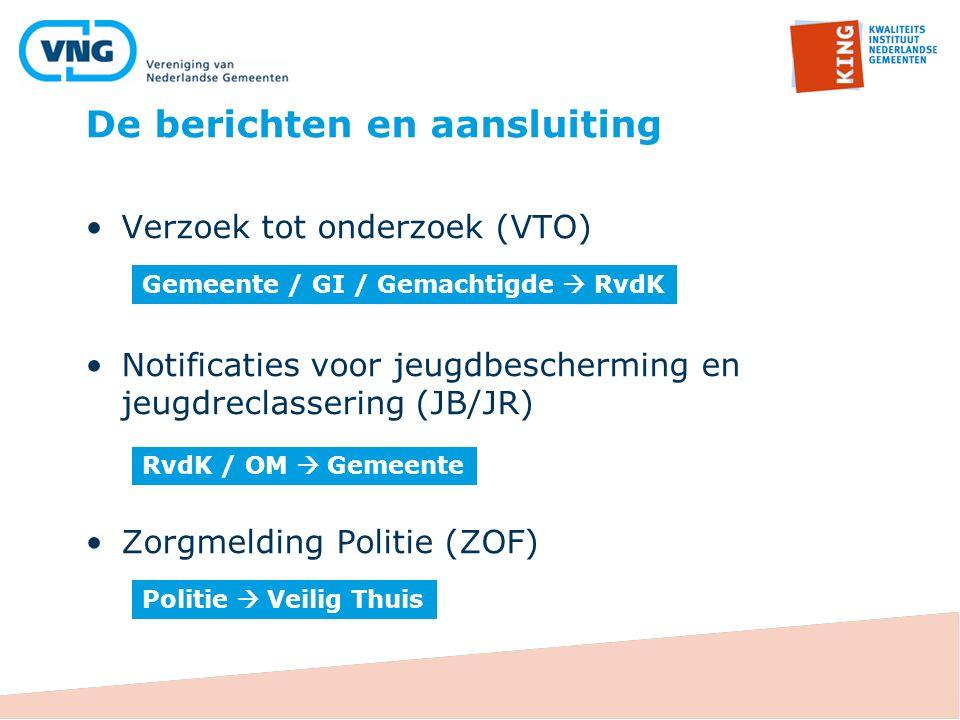 De berichten en aansluiting Verzoek tot onderzoek (VTO) Notificaties voor jeugdbescherming en jeugdreclassering (JB/JR) Zorgmelding Politie (ZOF) Gemeente / GI / Gemachtigde  RvdK RvdK / OM  Gemeente Politie  Veilig Thuis