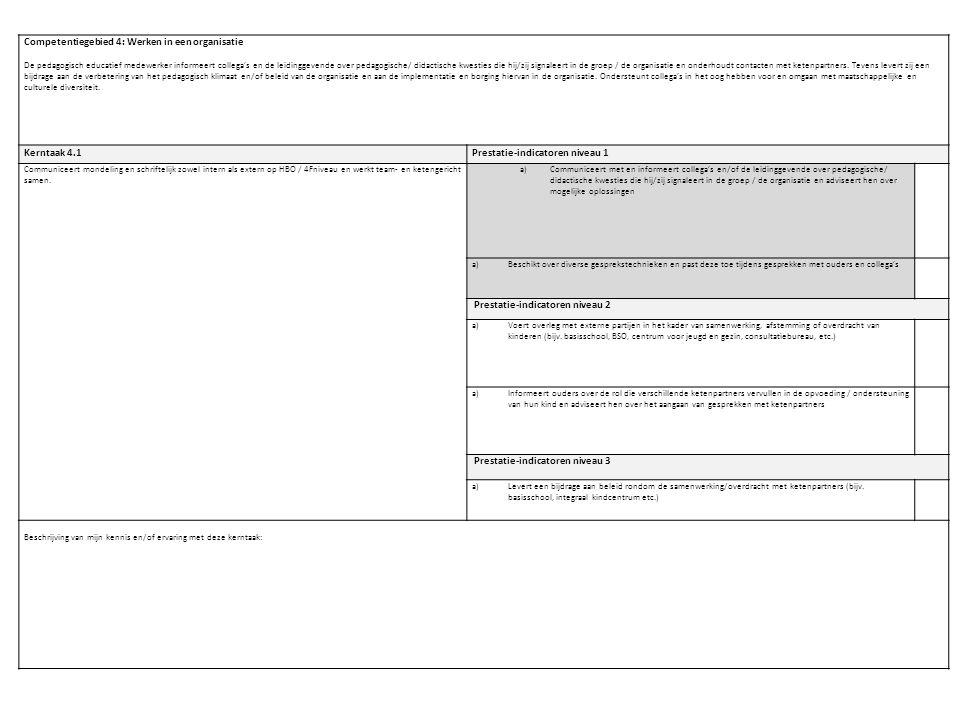 Competentiegebied 4: Werken in een organisatie De pedagogisch educatief medewerker informeert collega's en de leidinggevende over pedagogische/ didactische kwesties die hij/zij signaleert in de groep / de organisatie en onderhoudt contacten met ketenpartners.
