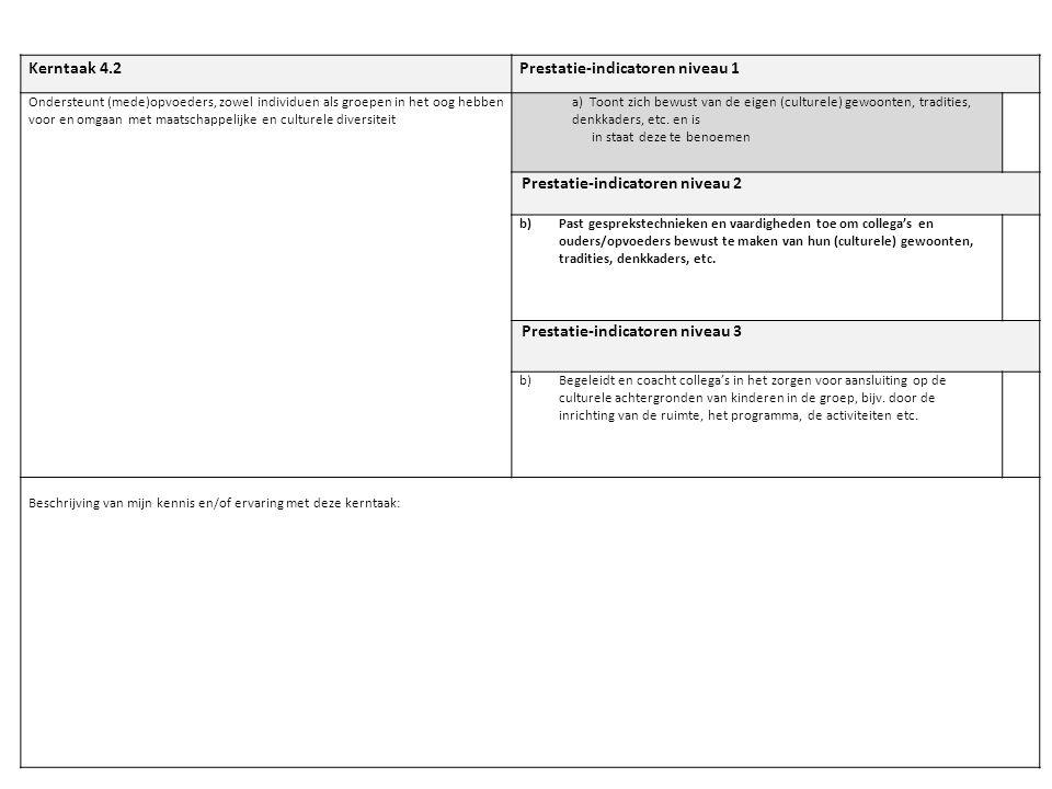 Kerntaak 4.2Prestatie-indicatoren niveau 1 Ondersteunt (mede)opvoeders, zowel individuen als groepen in het oog hebben voor en omgaan met maatschappel