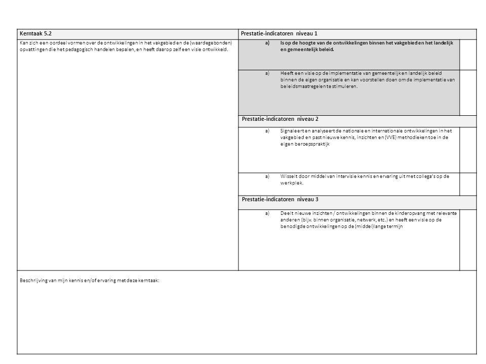 Kerntaak 5.2Prestatie-indicatoren niveau 1 Kan zich een oordeel vormen over de ontwikkelingen in het vakgebied en de (waardegebonden) opvattingen die