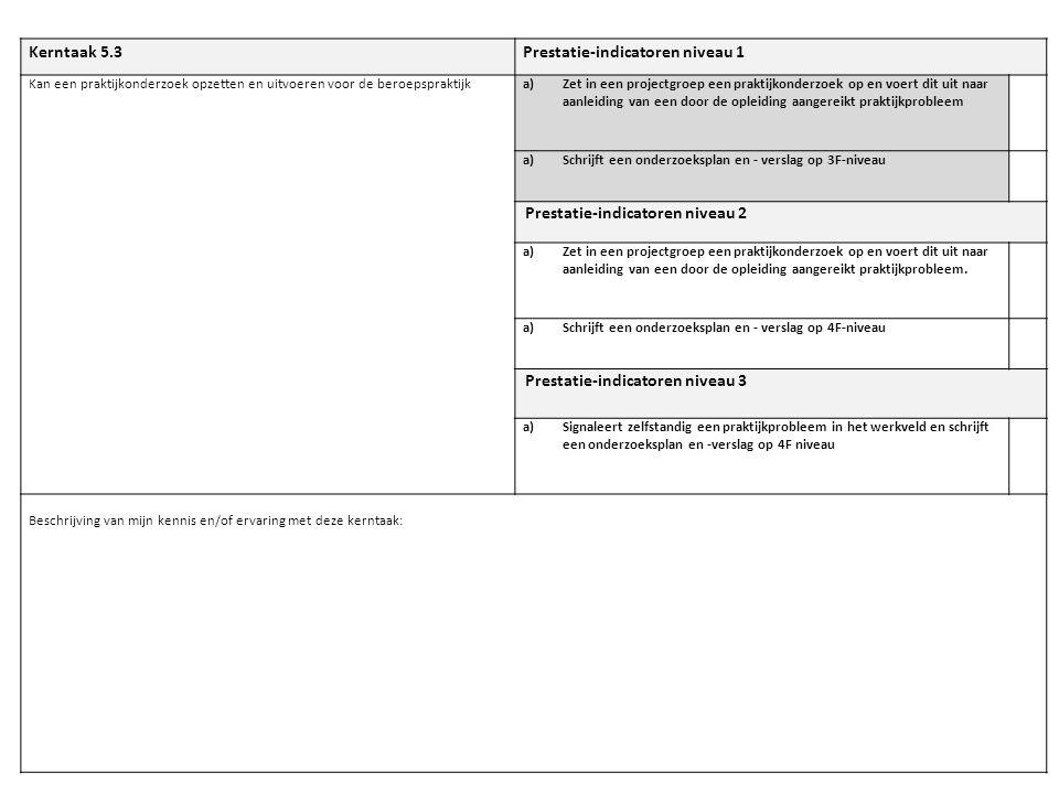 Kerntaak 5.3Prestatie-indicatoren niveau 1 Kan een praktijkonderzoek opzetten en uitvoeren voor de beroepspraktijka)Zet in een projectgroep een praktijkonderzoek op en voert dit uit naar aanleiding van een door de opleiding aangereikt praktijkprobleem a)Schrijft een onderzoeksplan en - verslag op 3F-niveau Prestatie-indicatoren niveau 2 a)Zet in een projectgroep een praktijkonderzoek op en voert dit uit naar aanleiding van een door de opleiding aangereikt praktijkprobleem.