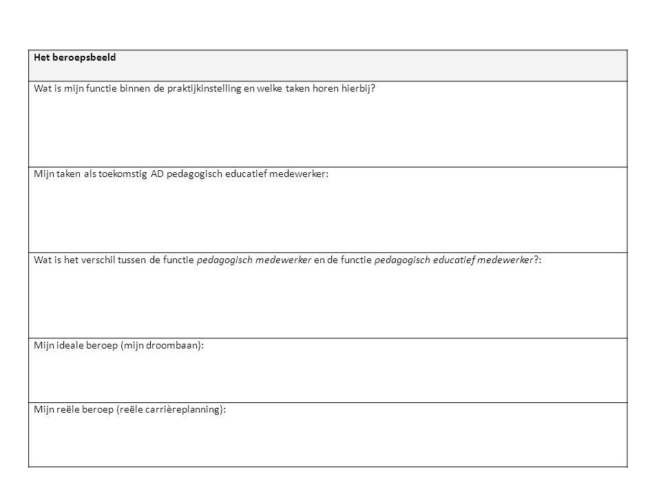 Het beroepsbeeld Wat is mijn functie binnen de praktijkinstelling en welke taken horen hierbij? Mijn taken als toekomstig AD pedagogisch educatief med