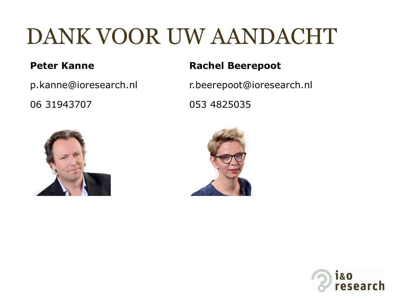 DANK VOOR UW AANDACHT Peter Kanne Rachel Beerepoot p.kanne@ioresearch.nlr.beerepoot@ioresearch.nl 06 31943707053 4825035