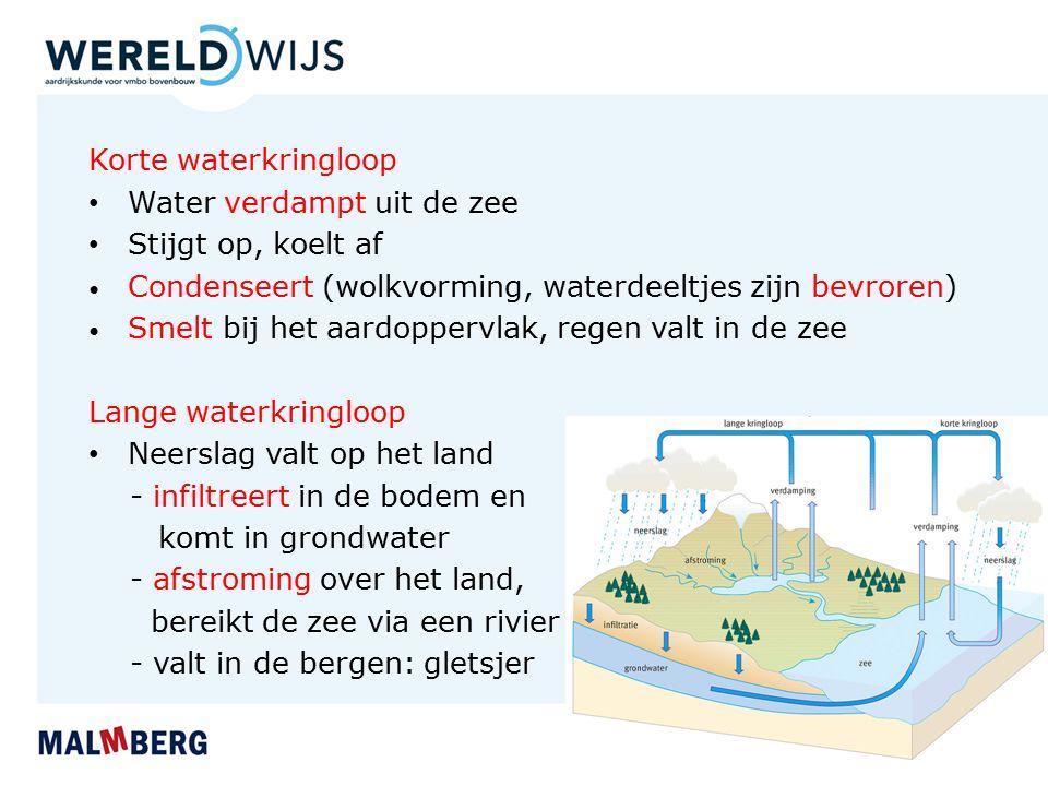 Korte waterkringloop Water verdampt uit de zee Stijgt op, koelt af Condenseert (wolkvorming, waterdeeltjes zijn bevroren) Smelt bij het aardoppervlak,
