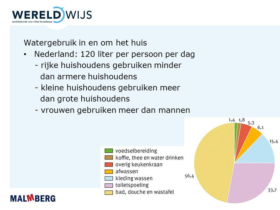 Watergebruik in en om het huis Nederland: 120 liter per persoon per dag - rijke huishoudens gebruiken minder dan armere huishoudens - kleine huishoude