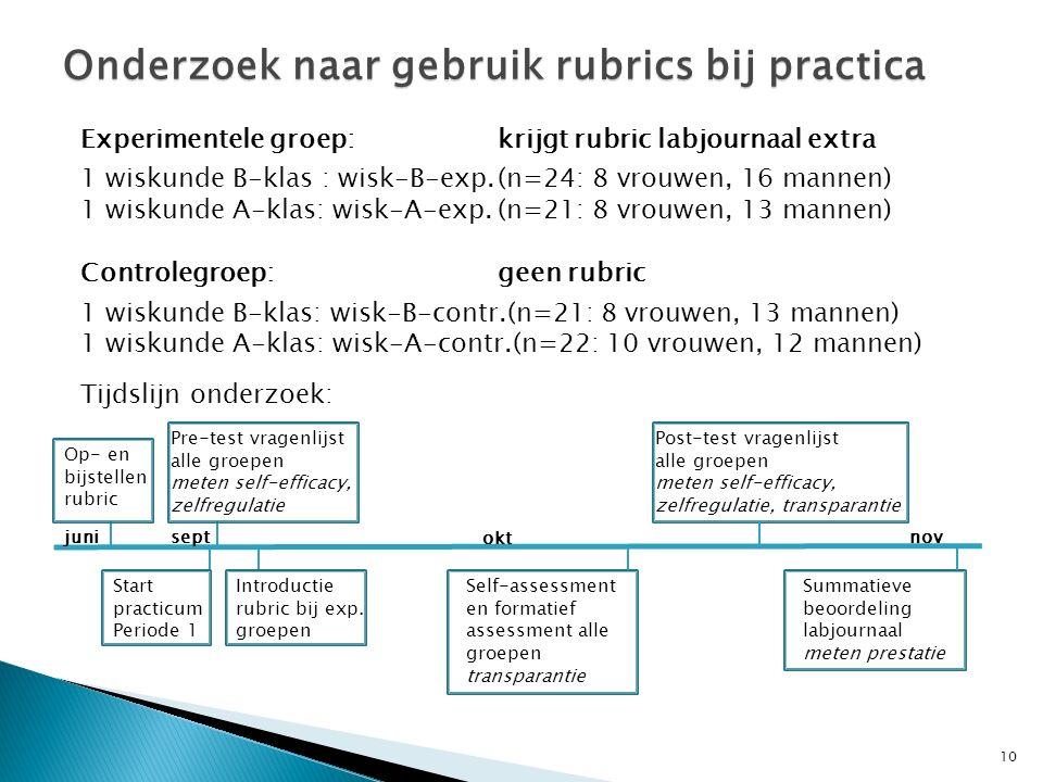 10 Experimentele groep:krijgt rubric labjournaal extra 1 wiskunde B-klas : wisk-B-exp.(n=24: 8 vrouwen, 16 mannen) 1 wiskunde A-klas: wisk-A-exp.(n=21: 8 vrouwen, 13 mannen) Controlegroep:geen rubric 1 wiskunde B-klas: wisk-B-contr.(n=21: 8 vrouwen, 13 mannen) 1 wiskunde A-klas: wisk-A-contr.(n=22: 10 vrouwen, 12 mannen) Onderzoek naar gebruik rubrics bij practica Pre-test vragenlijst alle groepen meten self-efficacy, zelfregulatie Op- en bijstellen rubric Start practicum Periode 1 Introductie rubric bij exp.