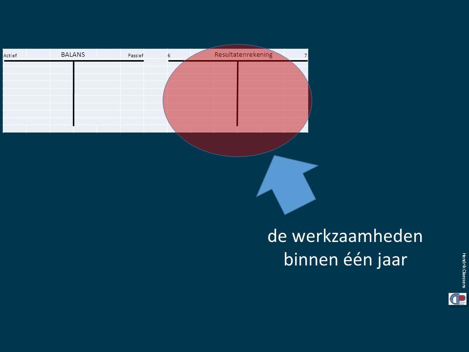 Actief BALANS Passief6 Resultatenrekening 7 de werkzaamheden binnen één jaar Hendrik Claessens