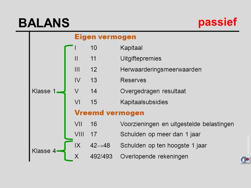 Hendrik Claessens BALANS passief Eigen vermogen Klasse 1 I10Kapitaal II11Uitgiftepremies III12Herwaarderingsmeerwaarden IV13Reserves V14Overgedragen r