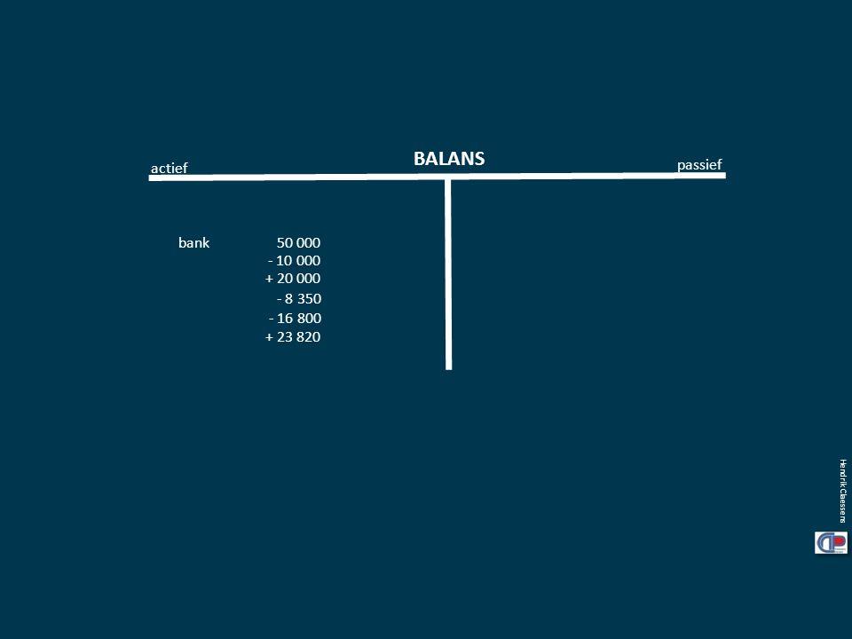 BALANS actief passief bank50 000 Hendrik Claessens - 10 000 + 20 000 - 16 800 - 8 350 + 23 820