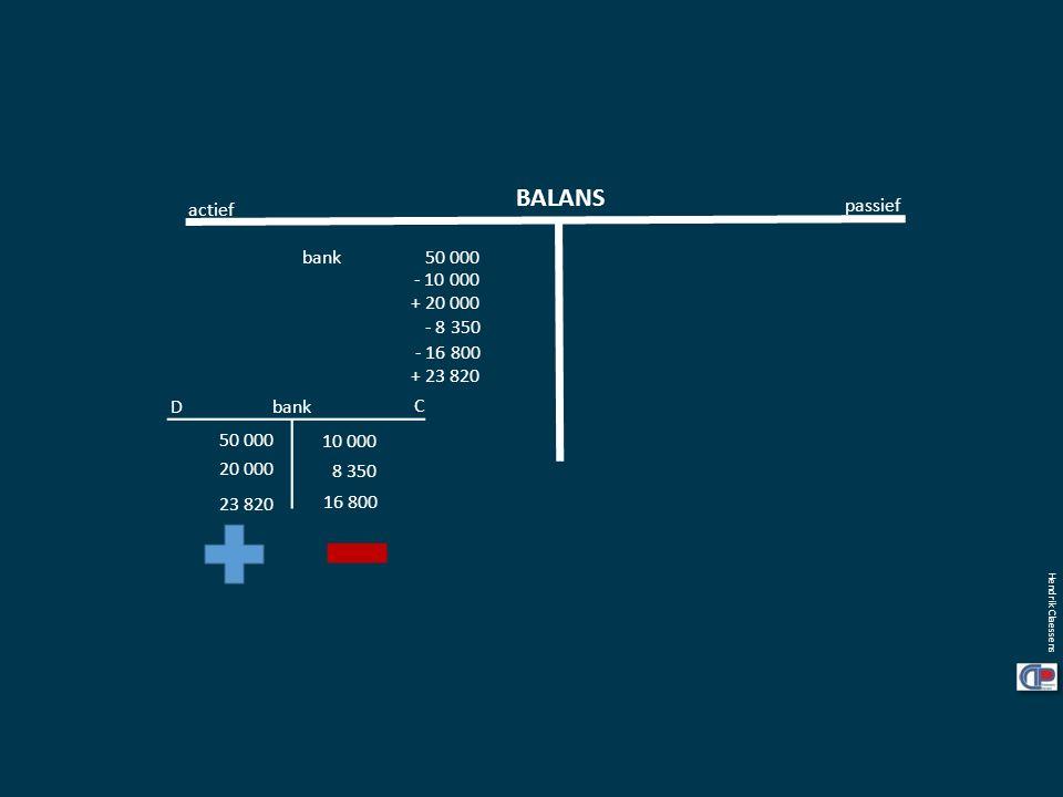 BALANS actief passief bank Hendrik Claessens bank50 000 - 10 000 + 20 000 - 16 800 - 8 350 + 23 820 C D 50 000 10 000 20 000 16 800 8 350 23 820