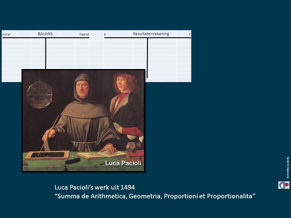 "Actief BALANS Passief6 Resultatenrekening 7 Hendrik Claessens Luca Pacioli's werk uit 1494 ""Summa de Arithmetica, Geometria, Proportioni et Proportion"