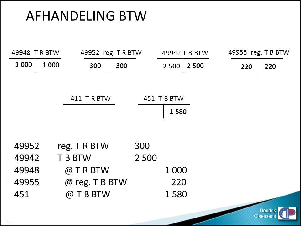 AFHANDELING BTW 49948 T R BTW 1 000 49952 reg. T R BTW 300 49942 T B BTW 2 500 220 49955 reg. T B BTW 411 T R BTW451 T B BTW 1 580 49952 reg. T R BTW3