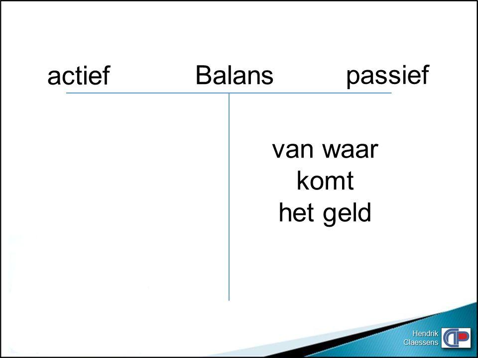 Kader II uitgaande belastbare handelingen, d.i.van de NETTO-OMZET, excl.
