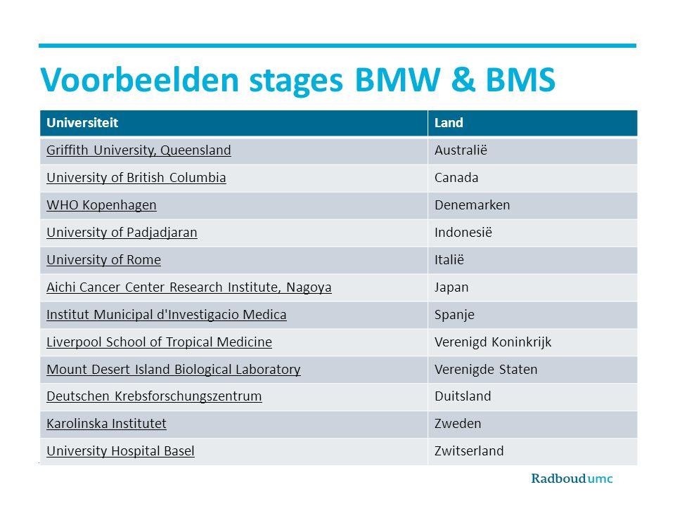 Voorbeelden stages BMW & BMS UniversiteitLand Griffith University, QueenslandAustralië University of British ColumbiaCanada WHO KopenhagenDenemarken U