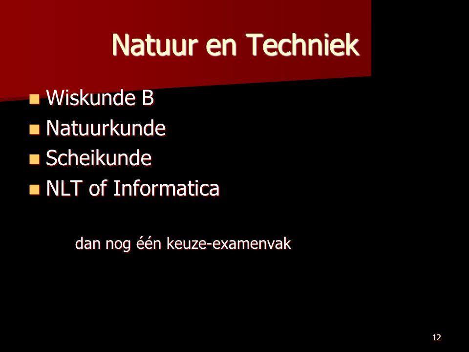 12 Natuur en Techniek Wiskunde B Wiskunde B Natuurkunde Natuurkunde Scheikunde Scheikunde NLT of Informatica NLT of Informatica dan nog één keuze-examenvak