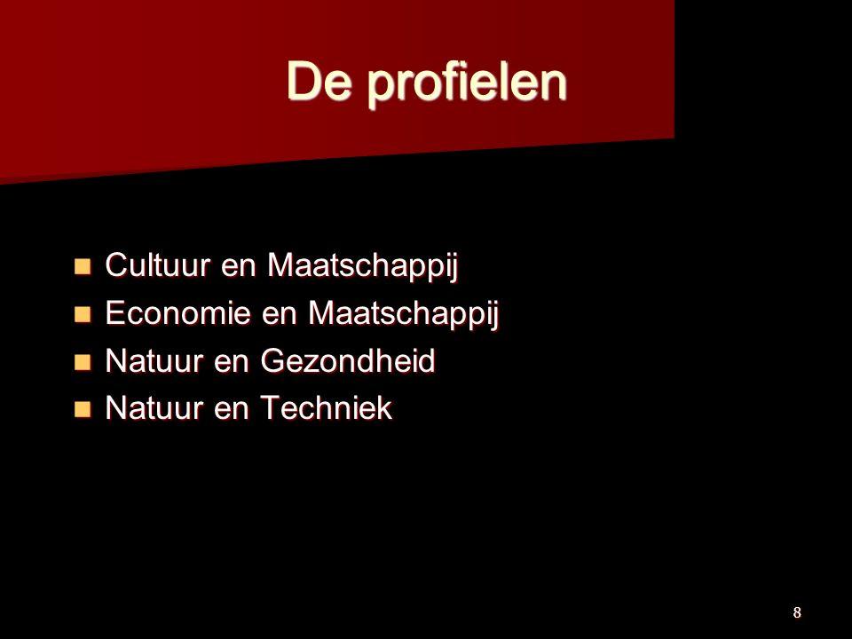 8 De profielen Cultuur en Maatschappij Cultuur en Maatschappij Economie en Maatschappij Economie en Maatschappij Natuur en Gezondheid Natuur en Gezondheid Natuur en Techniek Natuur en Techniek