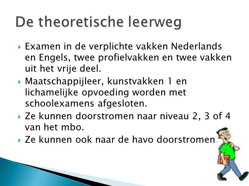  Examen in de verplichte vakken Nederlands en Engels, twee profielvakken en twee vakken uit het vrije deel.