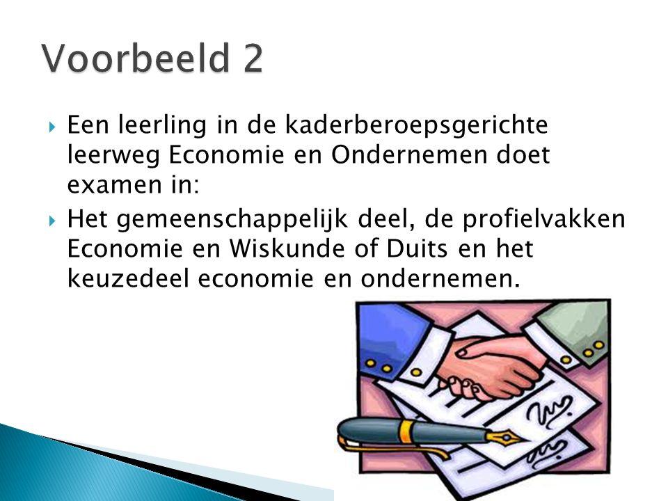  Een leerling in de kaderberoepsgerichte leerweg Economie en Ondernemen doet examen in:  Het gemeenschappelijk deel, de profielvakken Economie en Wiskunde of Duits en het keuzedeel economie en ondernemen.