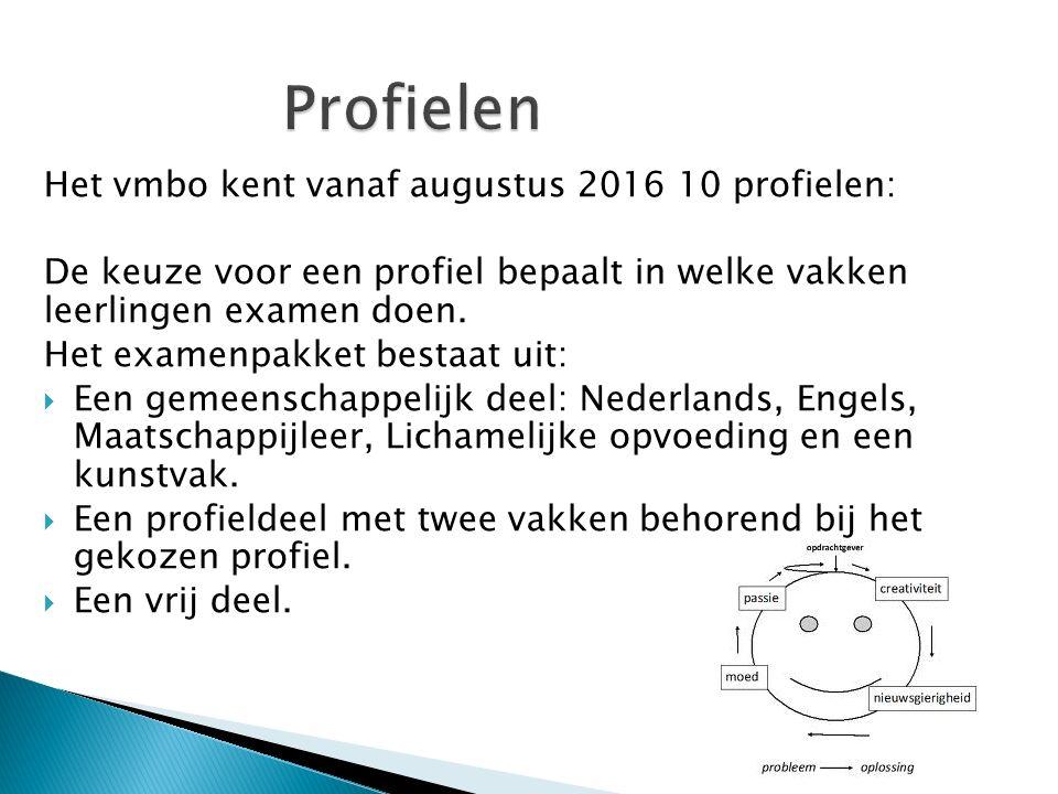 Het vmbo kent vanaf augustus 2016 10 profielen: De keuze voor een profiel bepaalt in welke vakken leerlingen examen doen.