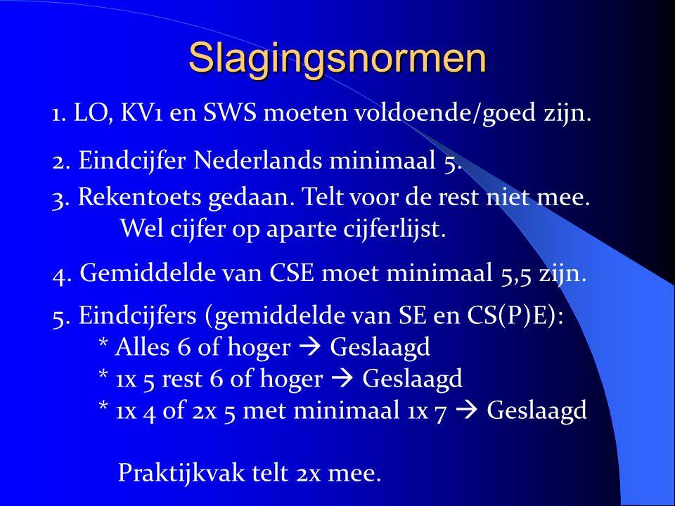 Slagingsnormen 1. LO, KV1 en SWS moeten voldoende/goed zijn. 4. Gemiddelde van CSE moet minimaal 5,5 zijn. 5. Eindcijfers (gemiddelde van SE en CS(P)E