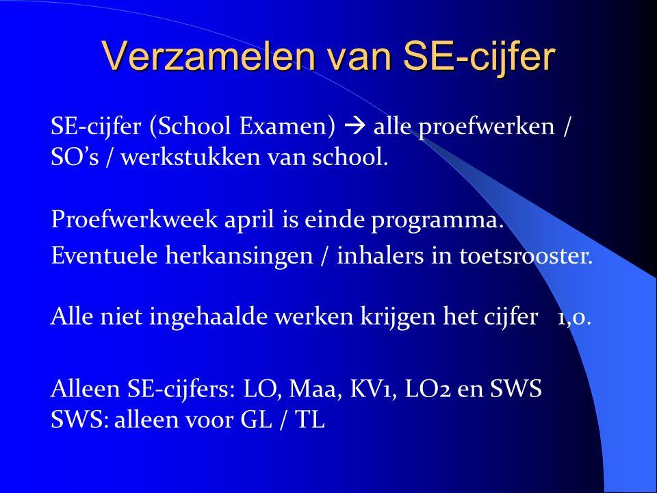 Verzamelen van SE-cijfer SE-cijfer (School Examen)  alle proefwerken / SO's / werkstukken van school. Proefwerkweek april is einde programma. Eventue