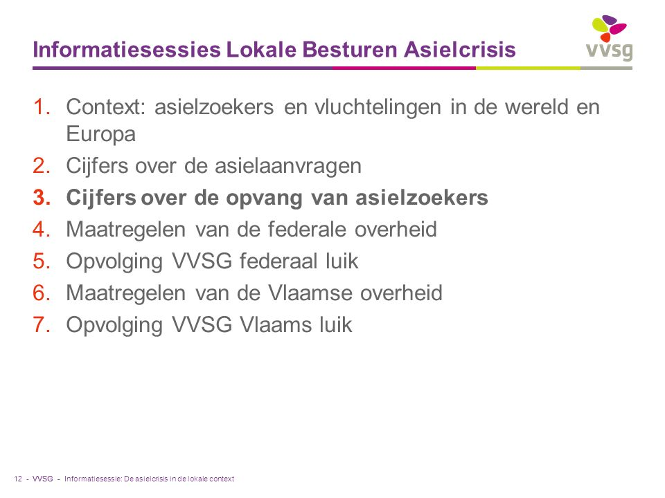 VVSG - Informatiesessies Lokale Besturen Asielcrisis 1.Context: asielzoekers en vluchtelingen in de wereld en Europa 2.Cijfers over de asielaanvragen 3.Cijfers over de opvang van asielzoekers 4.Maatregelen van de federale overheid 5.Opvolging VVSG federaal luik 6.Maatregelen van de Vlaamse overheid 7.Opvolging VVSG Vlaams luik 12 -Informatiesessie: De asielcrisis in de lokale context