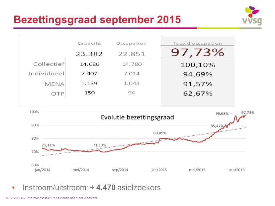 VVSG - Bezettingsgraad september 2015 Instroom/uitstroom: + 4.470 asielzoekers 16 -Informatiesessie: De asielcrisis in de lokale context