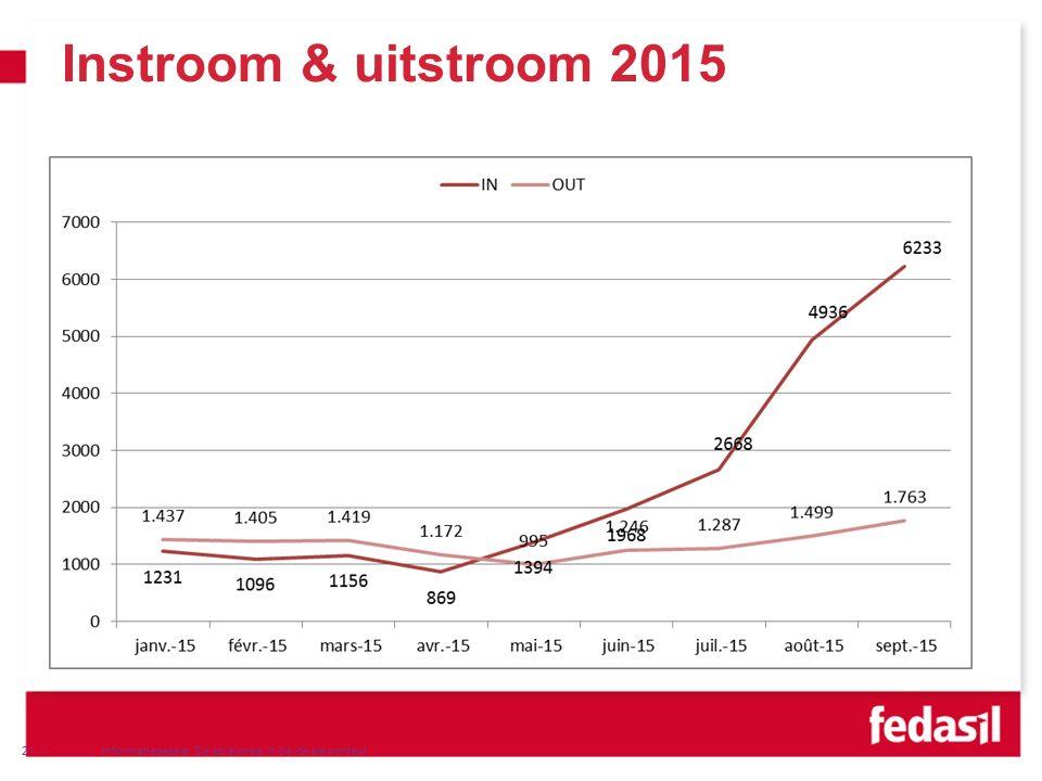 VVSG - Instroom & uitstroom 2015 Informatiesessie: De asielcrisis in de lokale context21 -