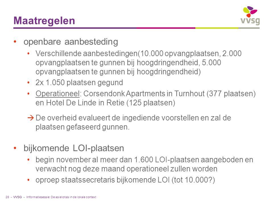 VVSG - Maatregelen 28 - openbare aanbesteding Verschillende aanbestedingen(10.000 opvangplaatsen, 2.000 opvangplaatsen te gunnen bij hoogdringendheid, 5.000 opvangplaatsen te gunnen bij hoogdringendheid) 2x 1.050 plaatsen gegund Operationeel: Corsendonk Apartments in Turnhout (377 plaatsen) en Hotel De Linde in Retie (125 plaatsen)  De overheid evalueert de ingediende voorstellen en zal de plaatsen gefaseerd gunnen.