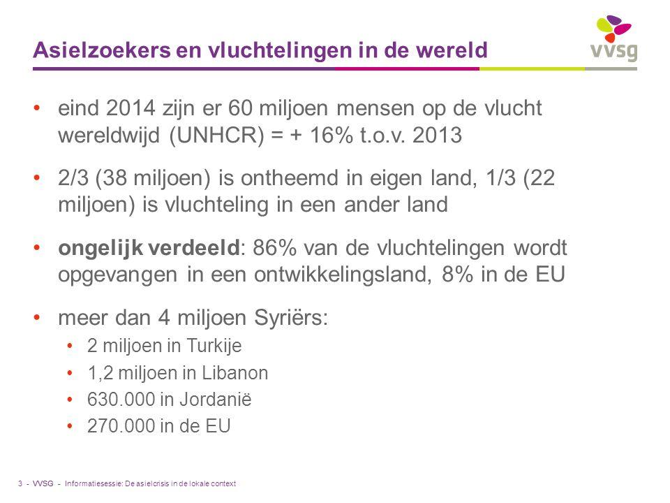 VVSG - Informatiesessie: De asielcrisis in de lokale context24 -