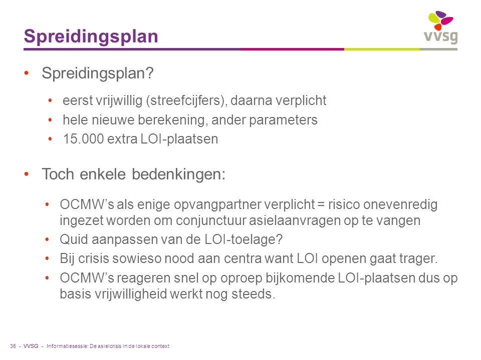 VVSG - Spreidingsplan 35 - Spreidingsplan.
