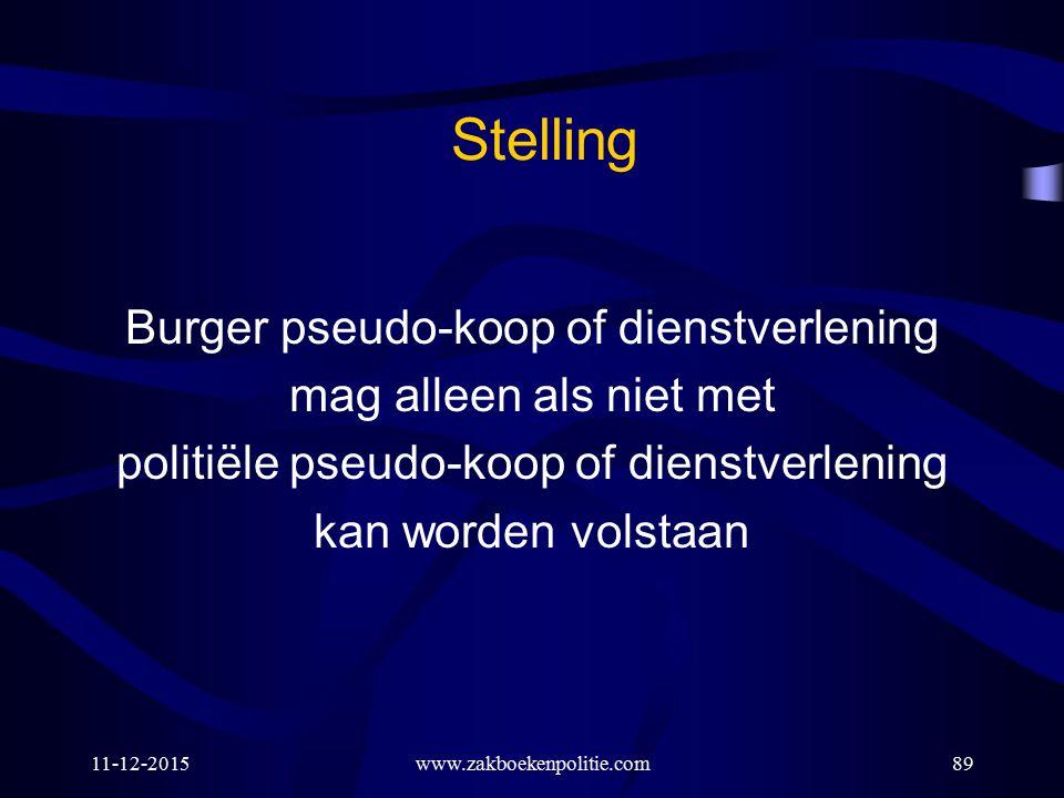 11-12-2015www.zakboekenpolitie.com89 Stelling Burger pseudo-koop of dienstverlening mag alleen als niet met politiële pseudo-koop of dienstverlening k