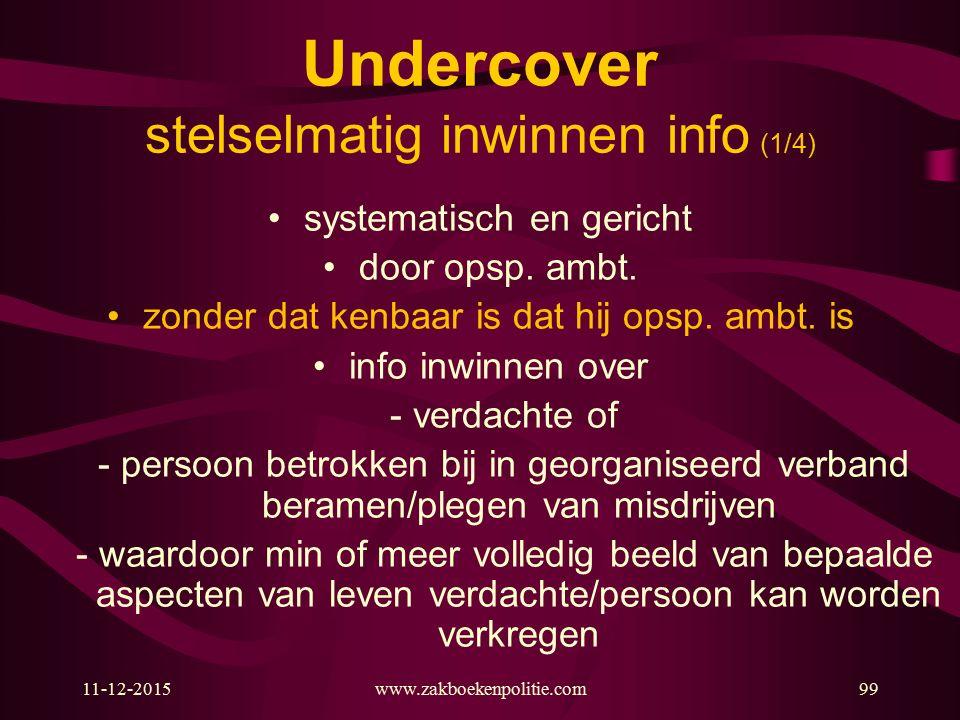 11-12-2015www.zakboekenpolitie.com99 Undercover stelselmatig inwinnen info (1/4) systematisch en gericht door opsp. ambt. zonder dat kenbaar is dat hi