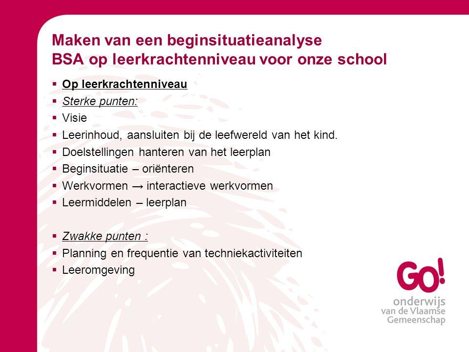Maken van een beginsituatieanalyse BSA op leerkrachtenniveau voor onze school  Op leerkrachtenniveau  Sterke punten:  Visie  Leerinhoud, aansluiten bij de leefwereld van het kind.