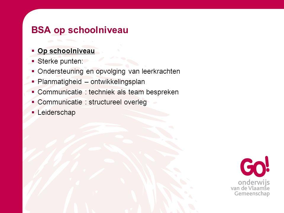 BSA op schoolniveau  Op schoolniveau  Sterke punten:  Ondersteuning en opvolging van leerkrachten  Planmatigheid – ontwikkelingsplan  Communicatie : techniek als team bespreken  Communicatie : structureel overleg  Leiderschap