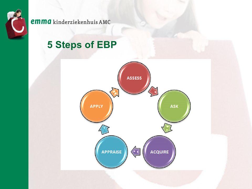 5 Steps of EBP