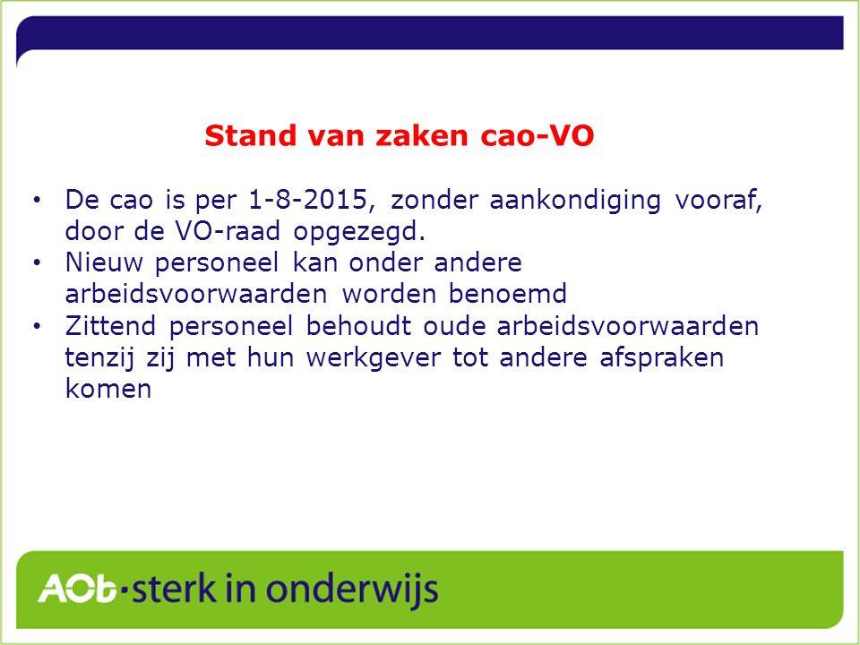 Stand van zaken cao-VO De cao is per 1-8-2015, zonder aankondiging vooraf, door de VO-raad opgezegd.