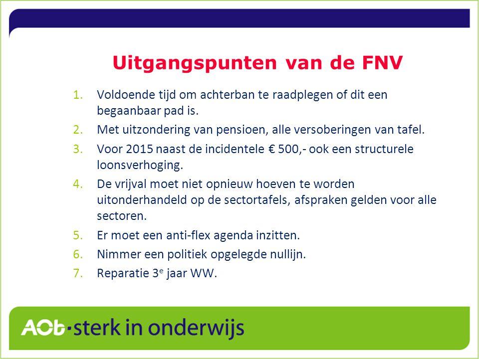 Uitgangspunten van de FNV 1.Voldoende tijd om achterban te raadplegen of dit een begaanbaar pad is. 2.Met uitzondering van pensioen, alle versoberinge