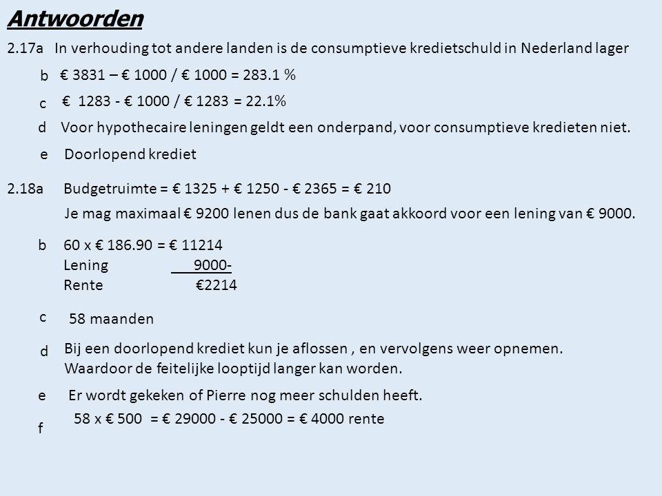 Antwoorden 2.19a Aanbetaling = 0.20 x € 3000 = € 600 Anette moet dan € 2400 lenen.