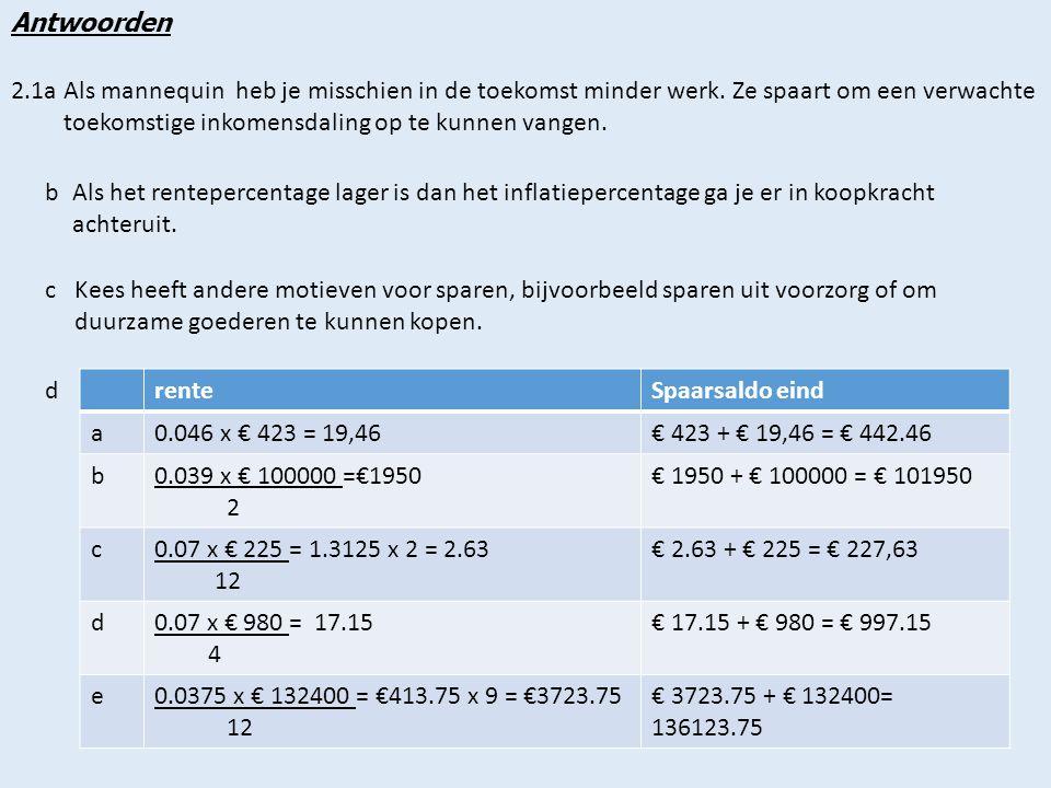 2.2a Juist € 15 x 36 maanden = € 540 b Onjuist pas aan het einde van 3 jaar heeft hij € 540 cOnjuist 104 / 105 x 100 = 99 dus de koopkracht van het spaargeld nam met 1% af.