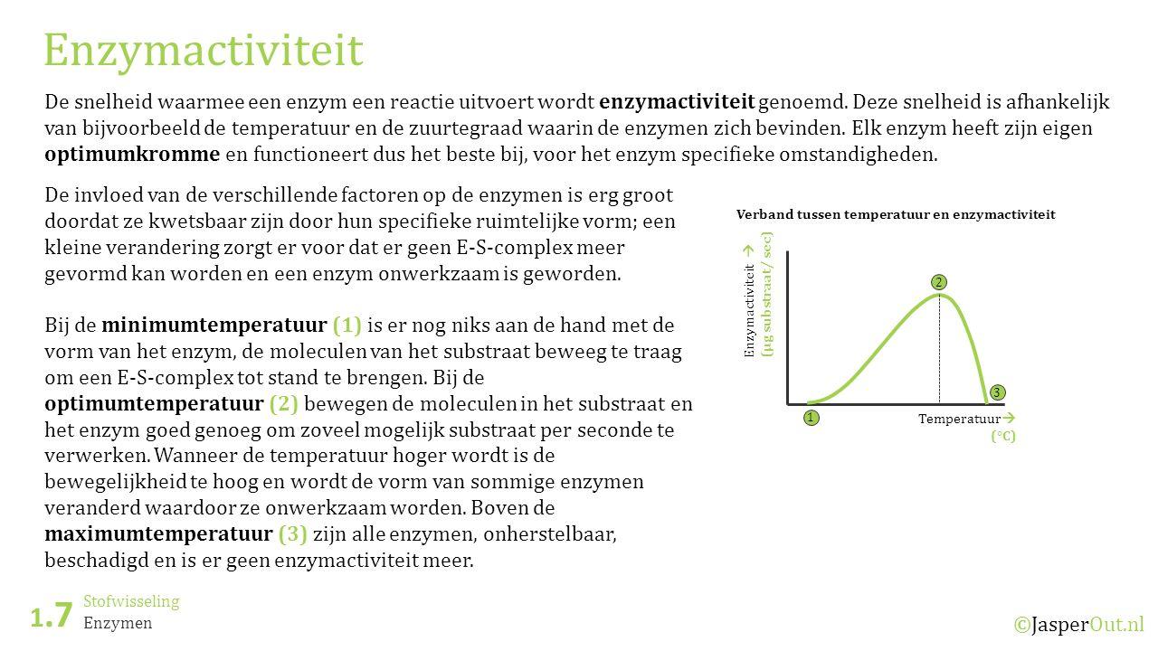Stofwisseling 1.7 ©JasperOut.nl Enzymen Enzymactiviteit De snelheid waarmee een enzym een reactie uitvoert wordt enzymactiviteit genoemd. Deze snelhei