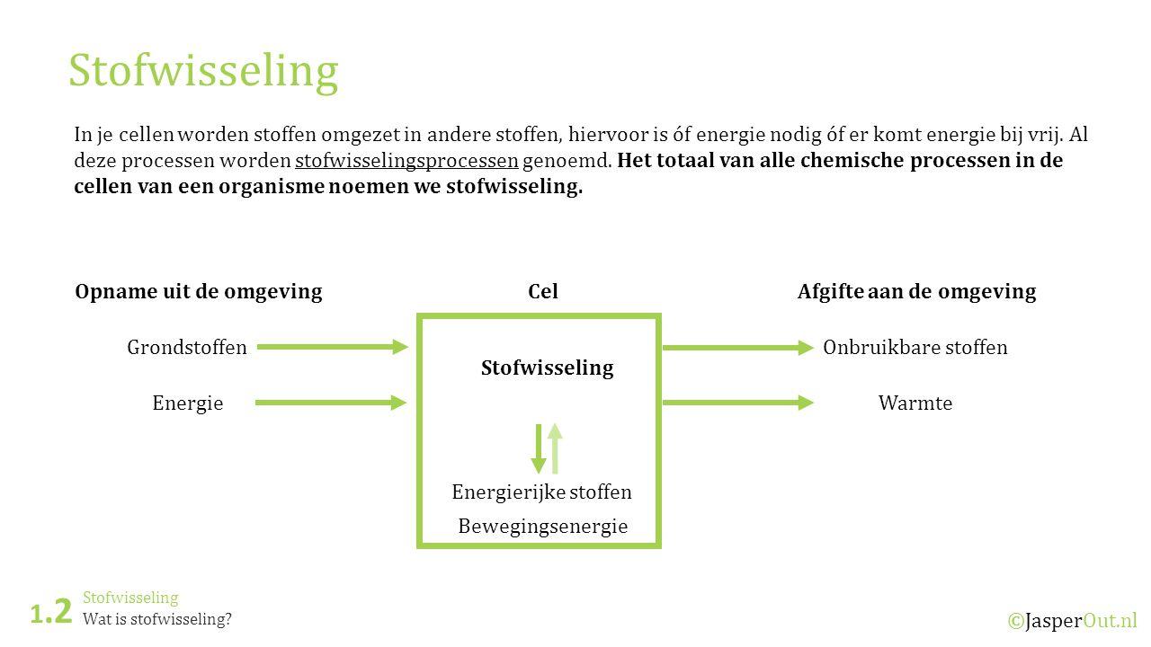 Stofwisseling 1.2 ©JasperOut.nl Wat is stofwisseling? Stofwisseling In je cellen worden stoffen omgezet in andere stoffen, hiervoor is óf energie nodi