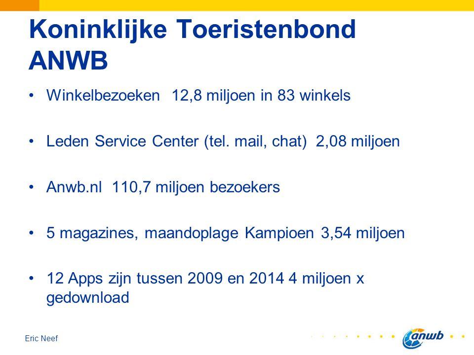 Eric Neef Koninklijke Toeristenbond ANWB Winkelbezoeken 12,8 miljoen in 83 winkels Leden Service Center (tel. mail, chat) 2,08 miljoen Anwb.nl 110,7 m