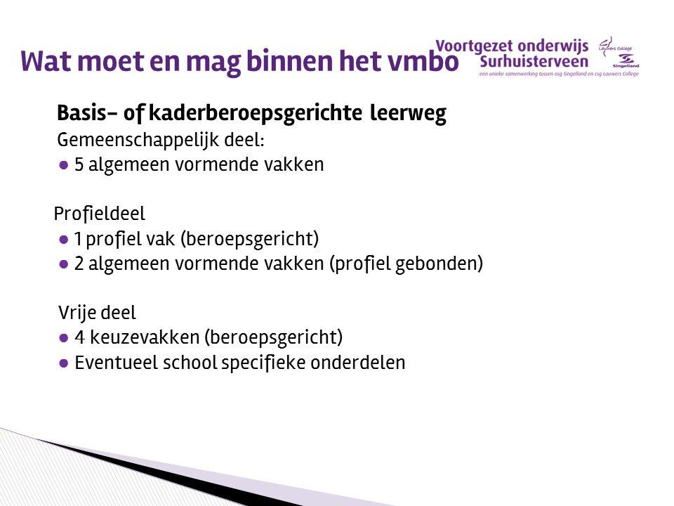 Gemeenschappelijk deel ● Nederlands ● Engels ● Maatschappijleer 1 ● Lichamelijke opvoeding ● CKV ● Godsdienst/ levensbeschouwing ● Rekenles