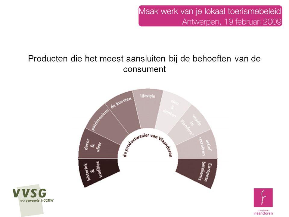 Producten die het meest aansluiten bij de behoeften van de consument