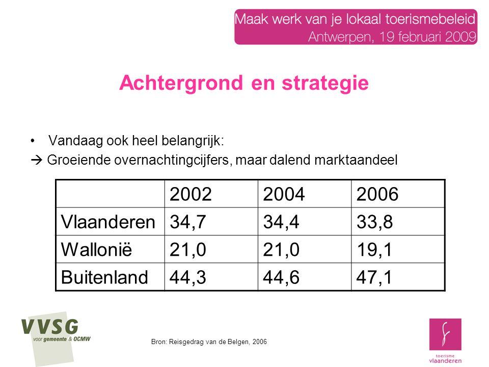 Resultaten: redemptie website & e-acties = 21,6 % (basis = boekers) = 31,4 % (basis = boekingen) Enkel on line: 31649 boekers