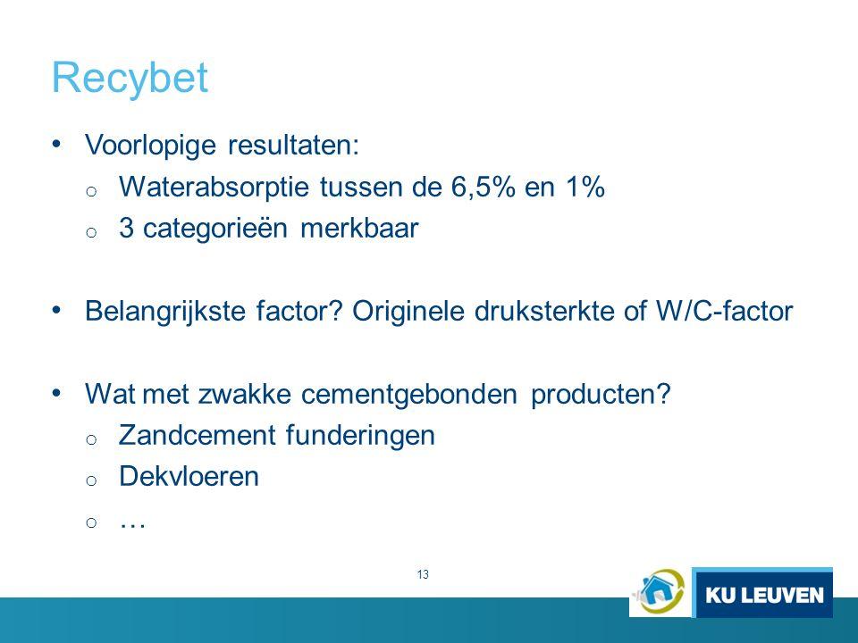 Recybet 13 Voorlopige resultaten: o Waterabsorptie tussen de 6,5% en 1% o 3 categorieën merkbaar Belangrijkste factor.