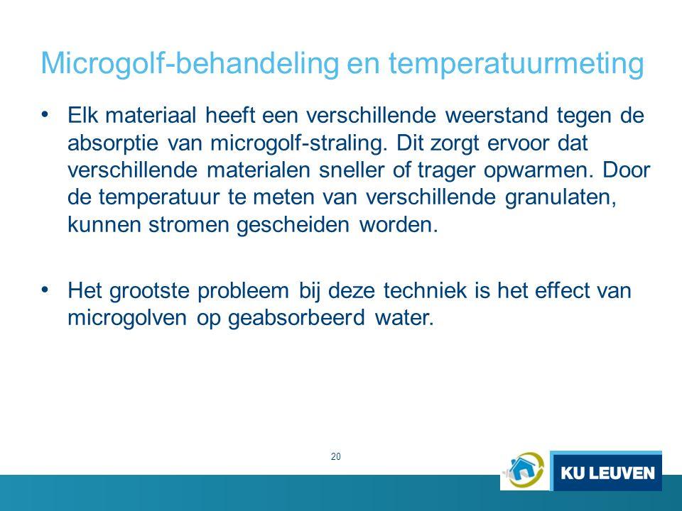Microgolf-behandeling en temperatuurmeting 20 Elk materiaal heeft een verschillende weerstand tegen de absorptie van microgolf-straling.