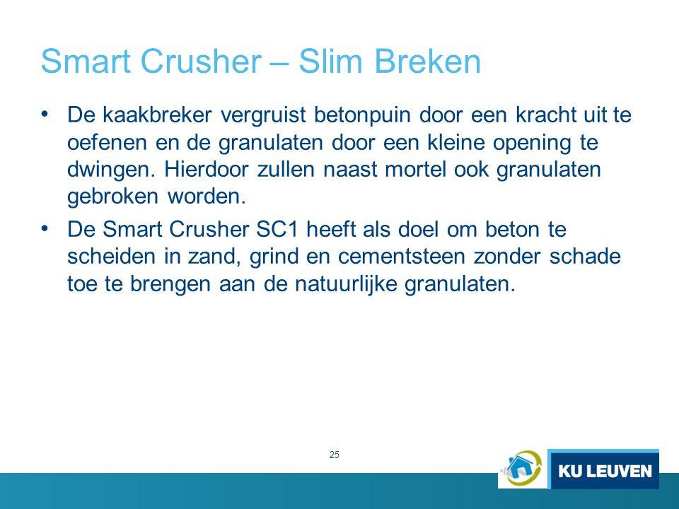 Smart Crusher – Slim Breken 25 De kaakbreker vergruist betonpuin door een kracht uit te oefenen en de granulaten door een kleine opening te dwingen.