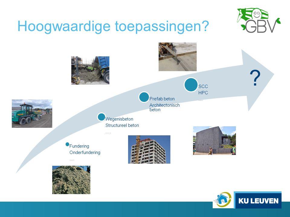 Hoogwaardige toepassingen.Fundering Onderfundering … Wegenisbeton Structureel beton ….